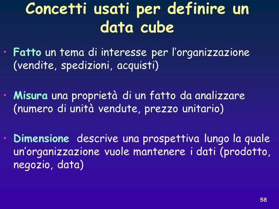 58 Concetti usati per definire un data cube Fatto un tema di interesse per lorganizzazione (vendite, spedizioni, acquisti) Misura una proprietà di un