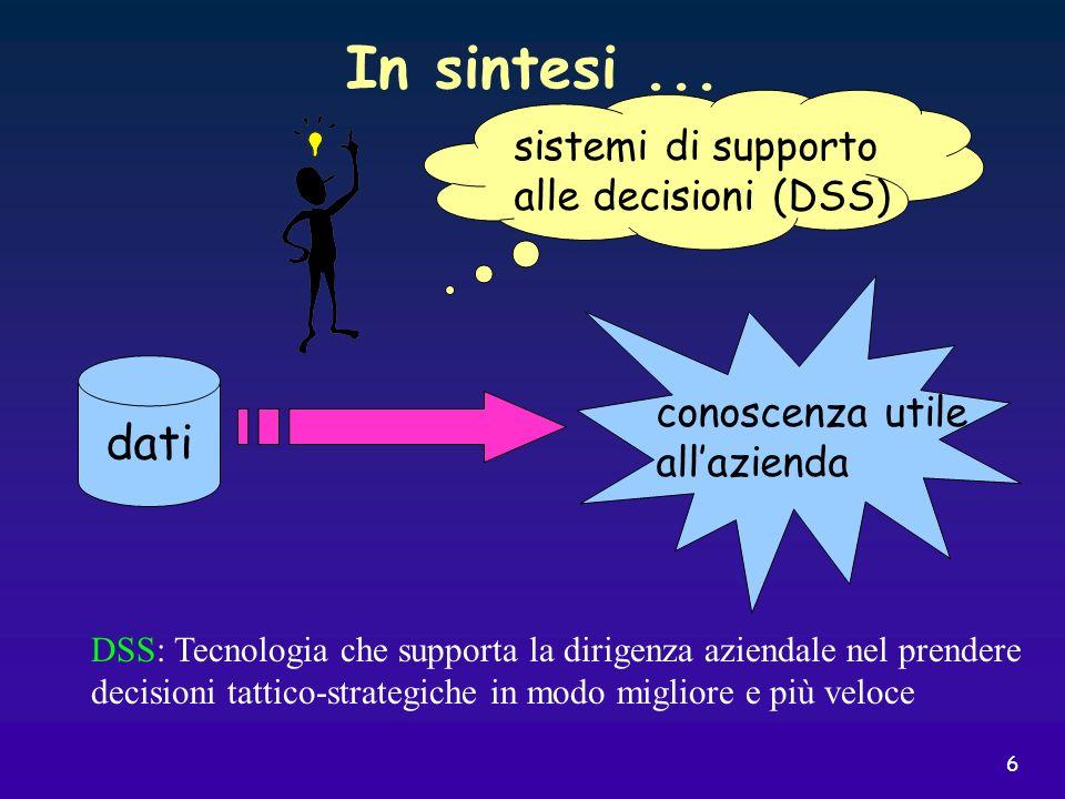 6 In sintesi... dati conoscenza utile allazienda sistemi di supporto alle decisioni (DSS) DSS: Tecnologia che supporta la dirigenza aziendale nel pren