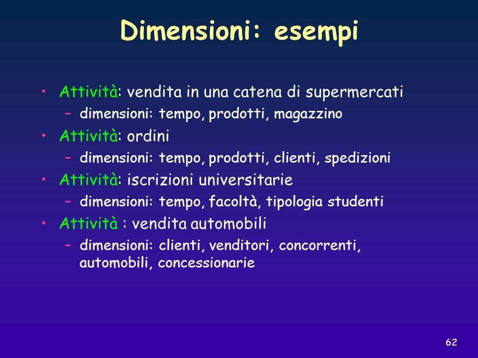 62 Dimensioni: esempi Attività: vendita in una catena di supermercati –dimensioni: tempo, prodotti, magazzino Attività: ordini –dimensioni: tempo, pro