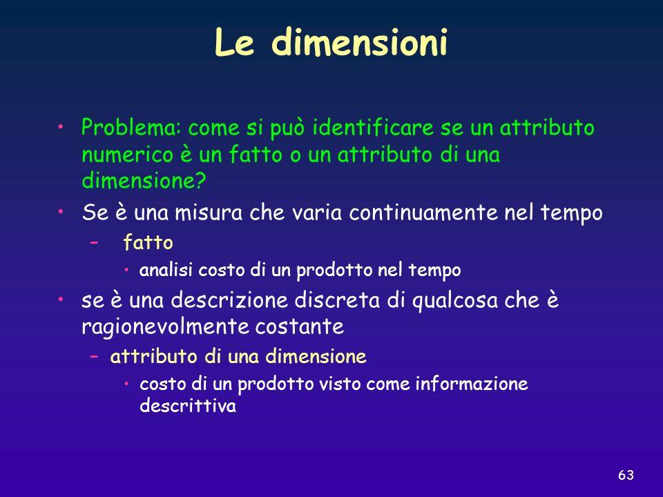 63 Le dimensioni Problema: come si può identificare se un attributo numerico è un fatto o un attributo di una dimensione? Se è una misura che varia co