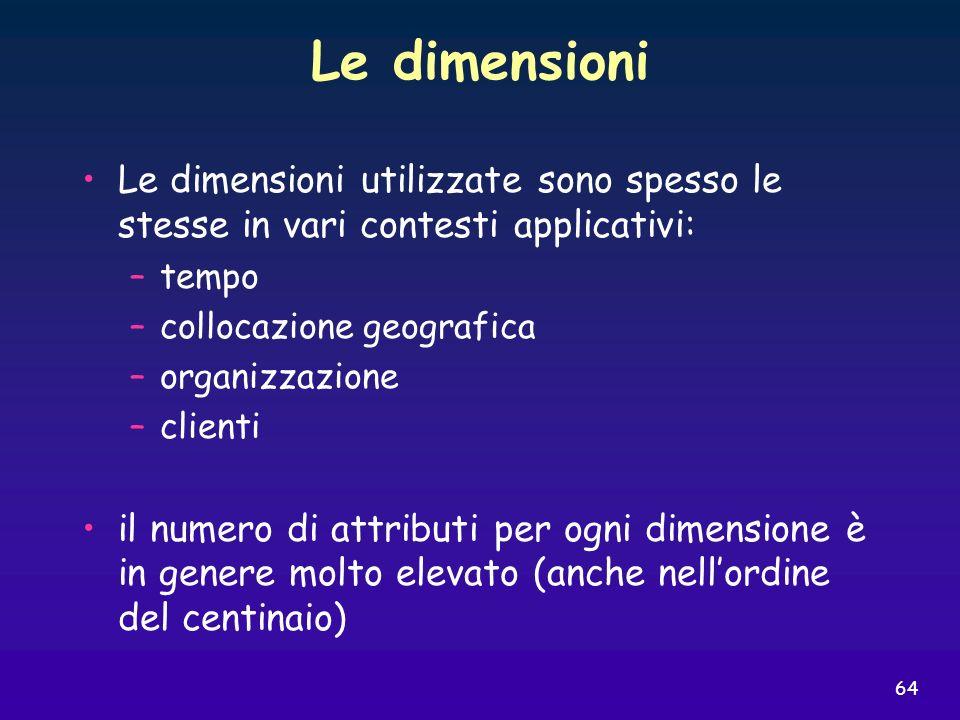 64 Le dimensioni Le dimensioni utilizzate sono spesso le stesse in vari contesti applicativi: –tempo –collocazione geografica –organizzazione –clienti
