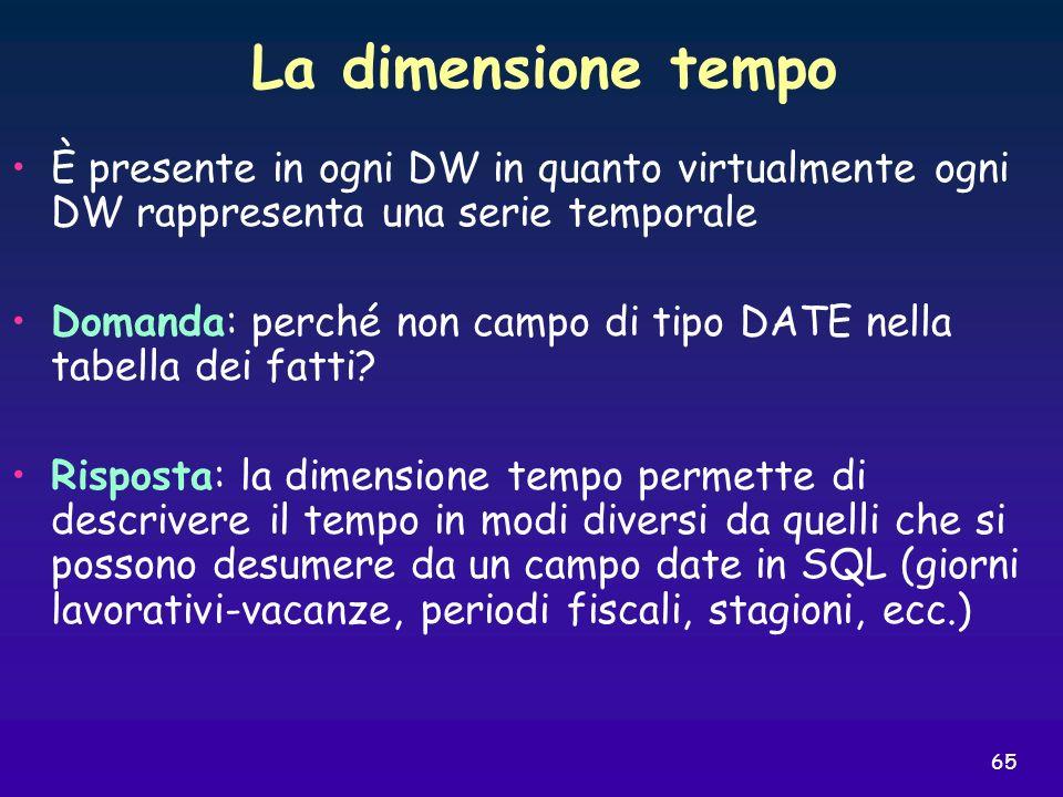 65 La dimensione tempo È presente in ogni DW in quanto virtualmente ogni DW rappresenta una serie temporale Domanda: perché non campo di tipo DATE nel