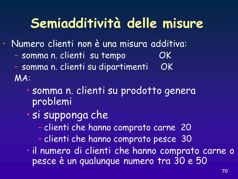 70 Semiadditività delle misure Numero clienti non è una misura additiva: –somma n. clienti su tempo OK –somma n. clienti su dipartimenti OK MA: somma