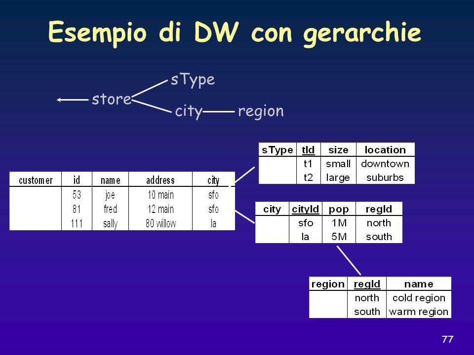 77 Esempio di DW con gerarchie store sType cityregion