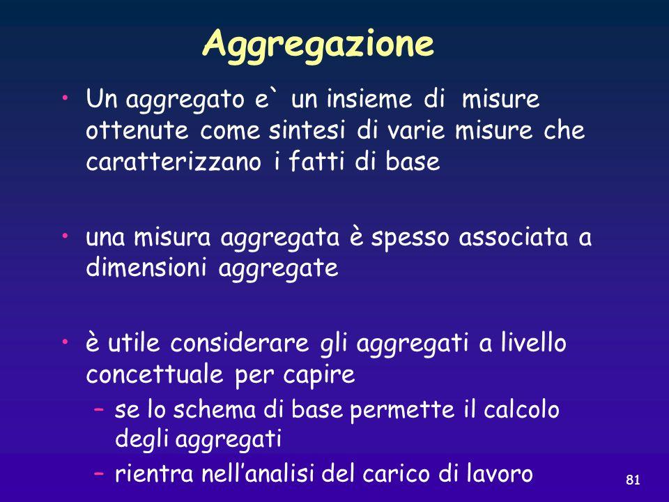 81 Aggregazione Un aggregato e` un insieme di misure ottenute come sintesi di varie misure che caratterizzano i fatti di base una misura aggregata è s