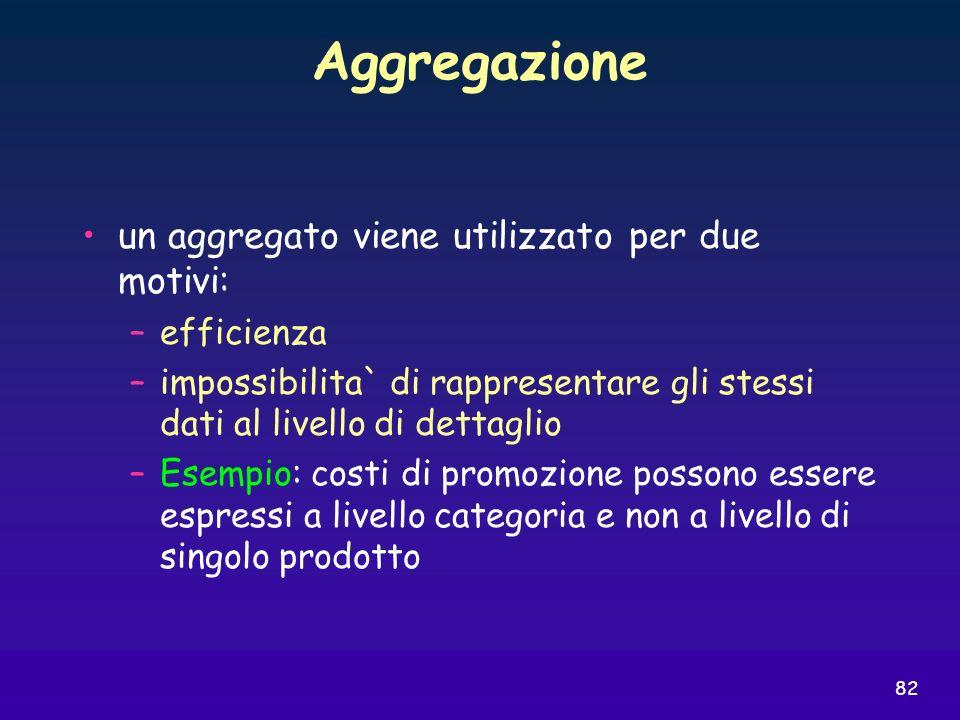 82 Aggregazione un aggregato viene utilizzato per due motivi: –efficienza –impossibilita` di rappresentare gli stessi dati al livello di dettaglio –Es