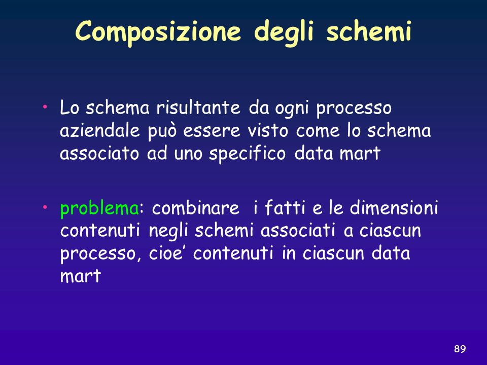 89 Composizione degli schemi Lo schema risultante da ogni processo aziendale può essere visto come lo schema associato ad uno specifico data mart prob
