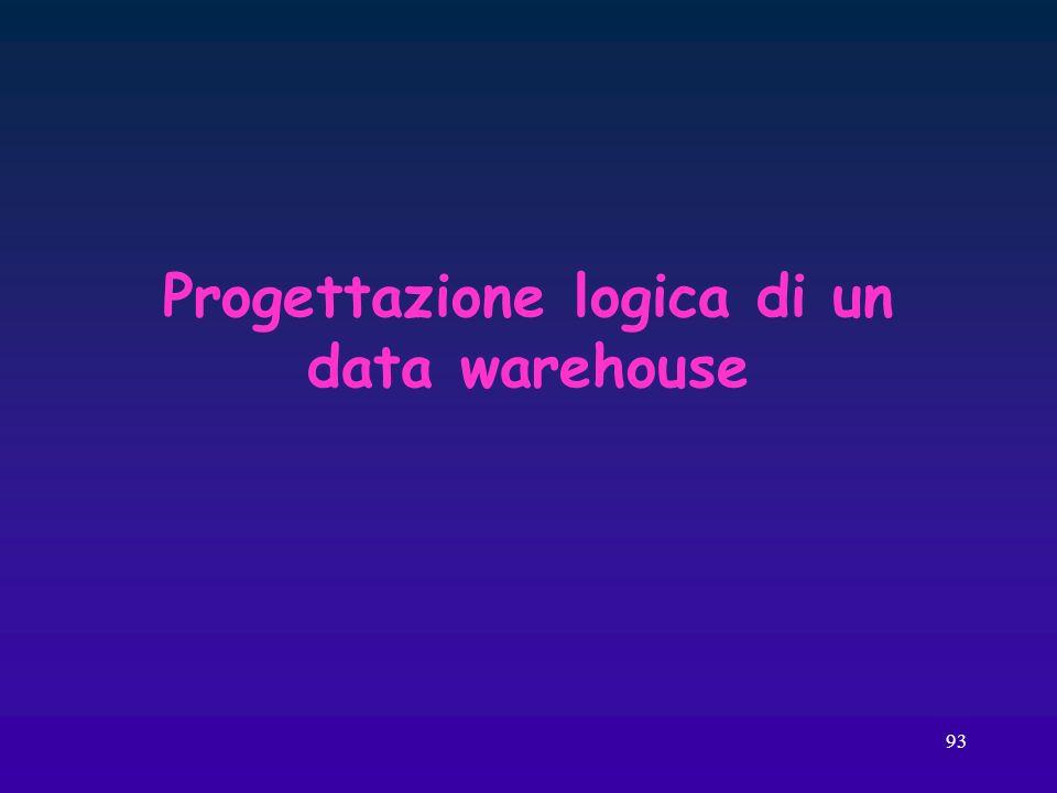 93 Progettazione logica di un data warehouse