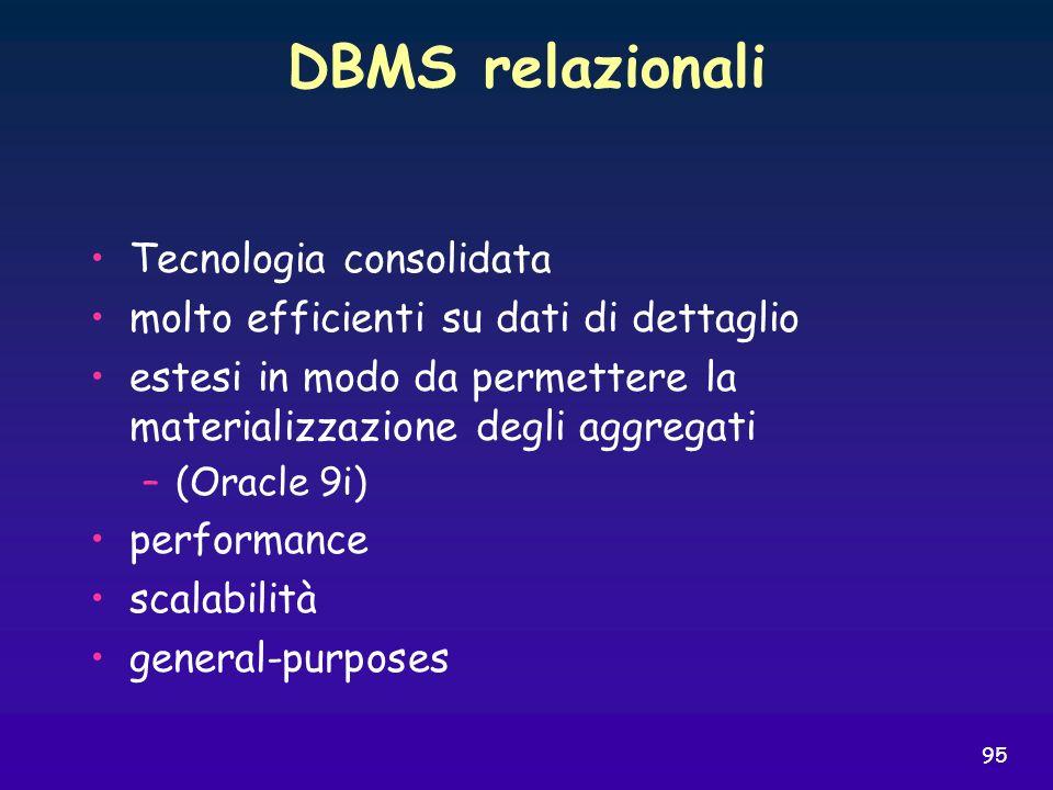 95 DBMS relazionali Tecnologia consolidata molto efficienti su dati di dettaglio estesi in modo da permettere la materializzazione degli aggregati –(O