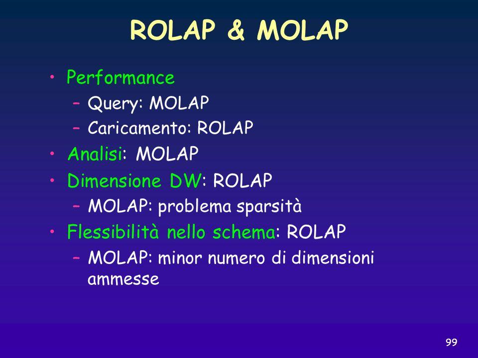 99 ROLAP & MOLAP Performance –Query: MOLAP –Caricamento: ROLAP Analisi: MOLAP Dimensione DW: ROLAP –MOLAP: problema sparsità Flessibilità nello schema