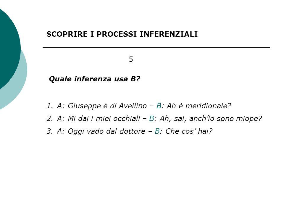SCOPRIRE I PROCESSI INFERENZIALI 5 Quale inferenza usa B? 1.A: Giuseppe è di Avellino – B: Ah è meridionale? 2.A: Mi dai i miei occhiali – B: Ah, sai,