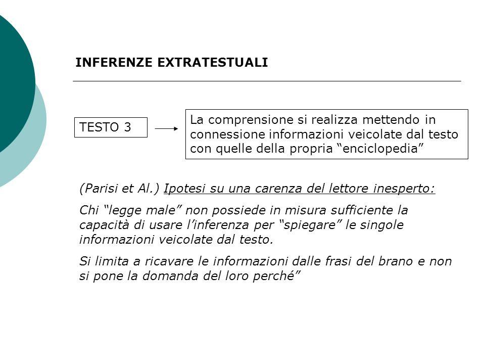 INFERENZE EXTRATESTUALI TESTO 3 La comprensione si realizza mettendo in connessione informazioni veicolate dal testo con quelle della propria enciclop