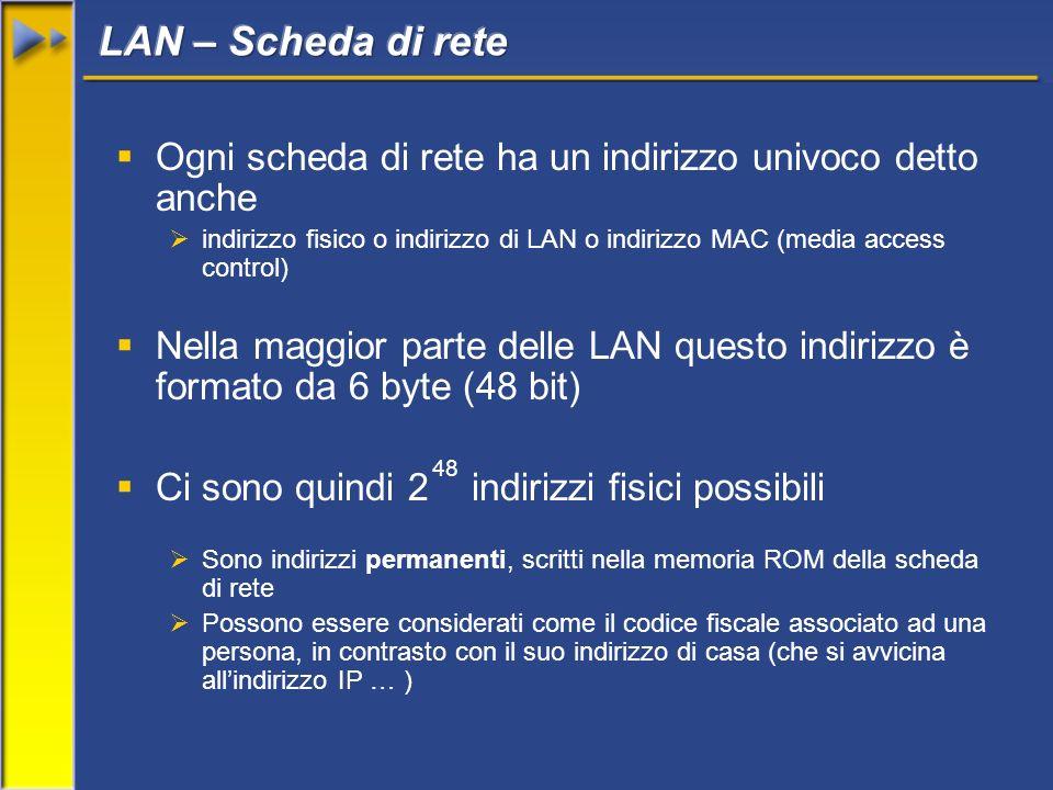 Ogni scheda di rete ha un indirizzo univoco detto anche indirizzo fisico o indirizzo di LAN o indirizzo MAC (media access control) Nella maggior parte delle LAN questo indirizzo è formato da 6 byte (48 bit) Ci sono quindi 2 indirizzi fisici possibili Sono indirizzi permanenti, scritti nella memoria ROM della scheda di rete Possono essere considerati come il codice fiscale associato ad una persona, in contrasto con il suo indirizzo di casa (che si avvicina allindirizzo IP … ) 48