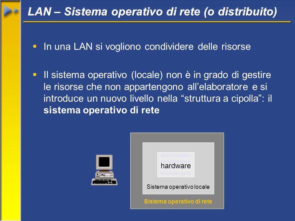 0010110101010011 1111000010101011 0001001010100111 0010110101000011 hardware Sistema operativo locale Sistema operativo di rete In una LAN si vogliono condividere delle risorse Il sistema operativo (locale) non è in grado di gestire le risorse che non appartengono allelaboratore e si introduce un nuovo livello nella struttura a cipolla: il sistema operativo di rete