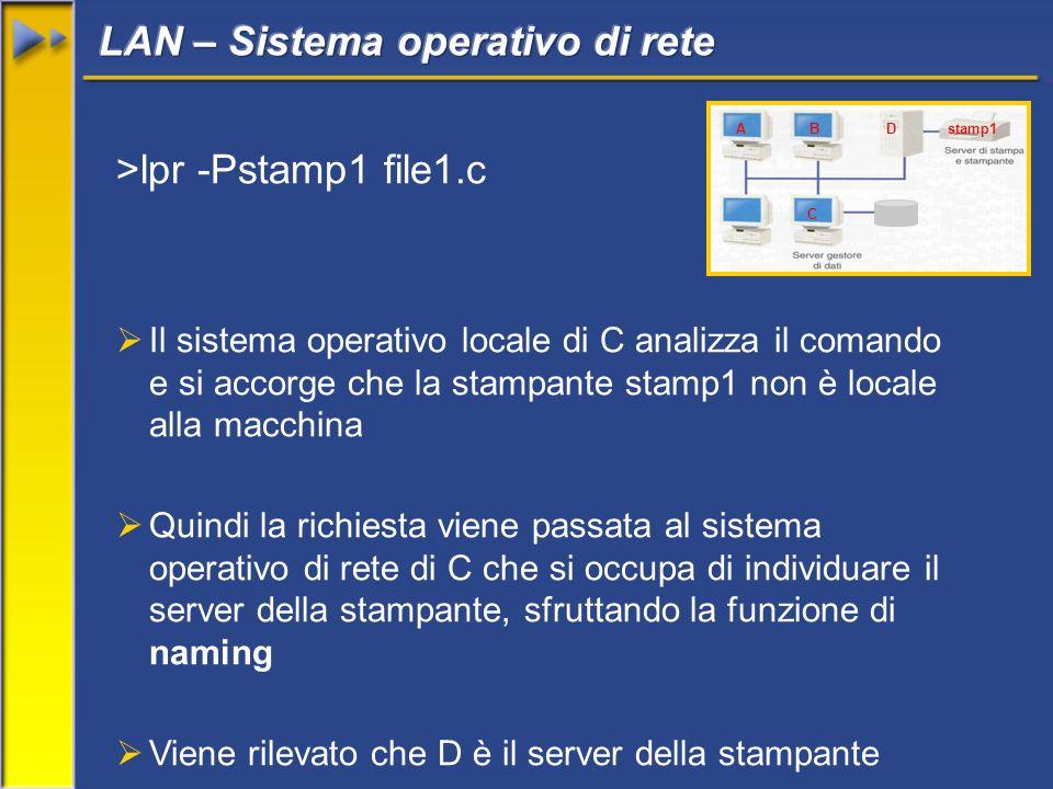 >lpr -Pstamp1 file1.c Il sistema operativo locale di C analizza il comando e si accorge che la stampante stamp1 non è locale alla macchina Quindi la richiesta viene passata al sistema operativo di rete di C che si occupa di individuare il server della stampante, sfruttando la funzione di naming Viene rilevato che D è il server della stampante AB C Dstamp1
