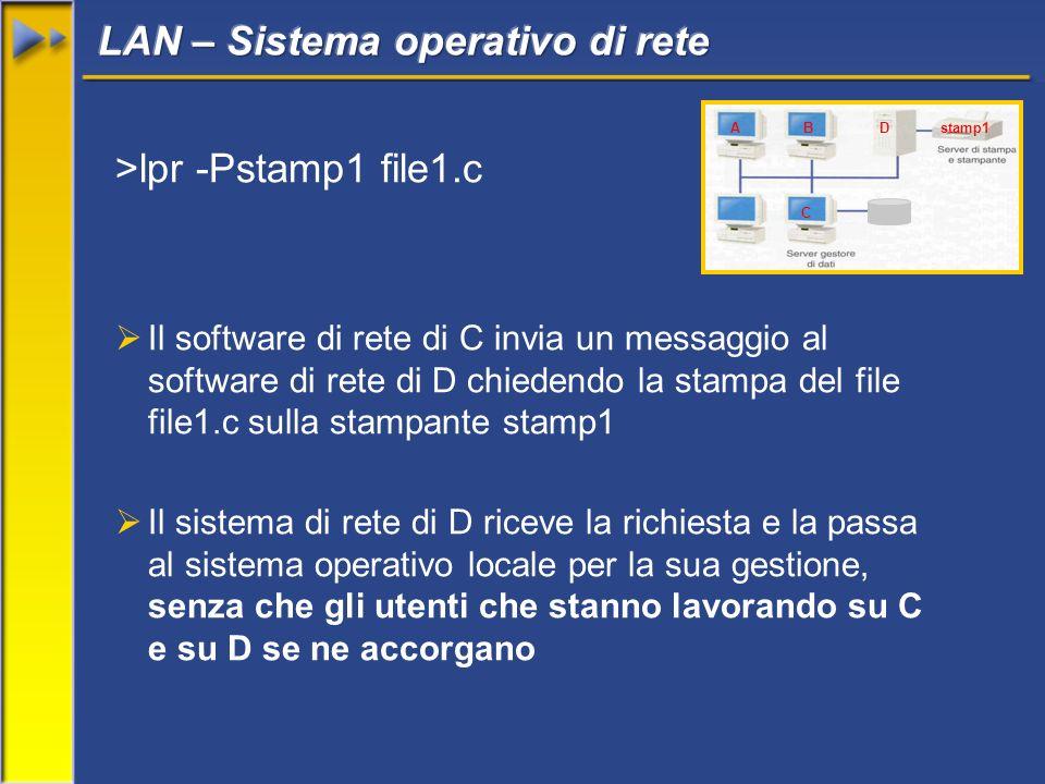 >lpr -Pstamp1 file1.c Il software di rete di C invia un messaggio al software di rete di D chiedendo la stampa del file file1.c sulla stampante stamp1 Il sistema di rete di D riceve la richiesta e la passa al sistema operativo locale per la sua gestione, senza che gli utenti che stanno lavorando su C e su D se ne accorgano AB C Dstamp1