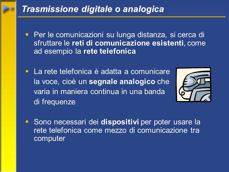 Per le comunicazioni su lunga distanza, si cerca di sfruttare le reti di comunicazione esistenti, come ad esempio la rete telefonica La rete telefonica è adatta a comunicare la voce, cioè un segnale analogico che varia in maniera continua in una banda di frequenze Sono necessari dei dispositivi per poter usare la rete telefonica come mezzo di comunicazione tra computer