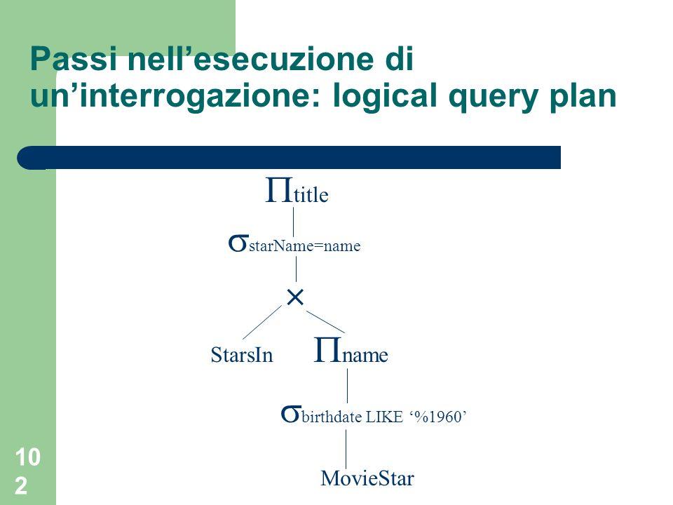 102 Passi nellesecuzione di uninterrogazione: logical query plan title starName=name StarsIn name birthdate LIKE %1960 MovieStar