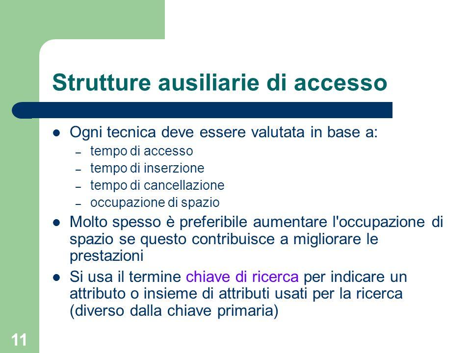 11 Strutture ausiliarie di accesso Ogni tecnica deve essere valutata in base a: – tempo di accesso – tempo di inserzione – tempo di cancellazione – oc