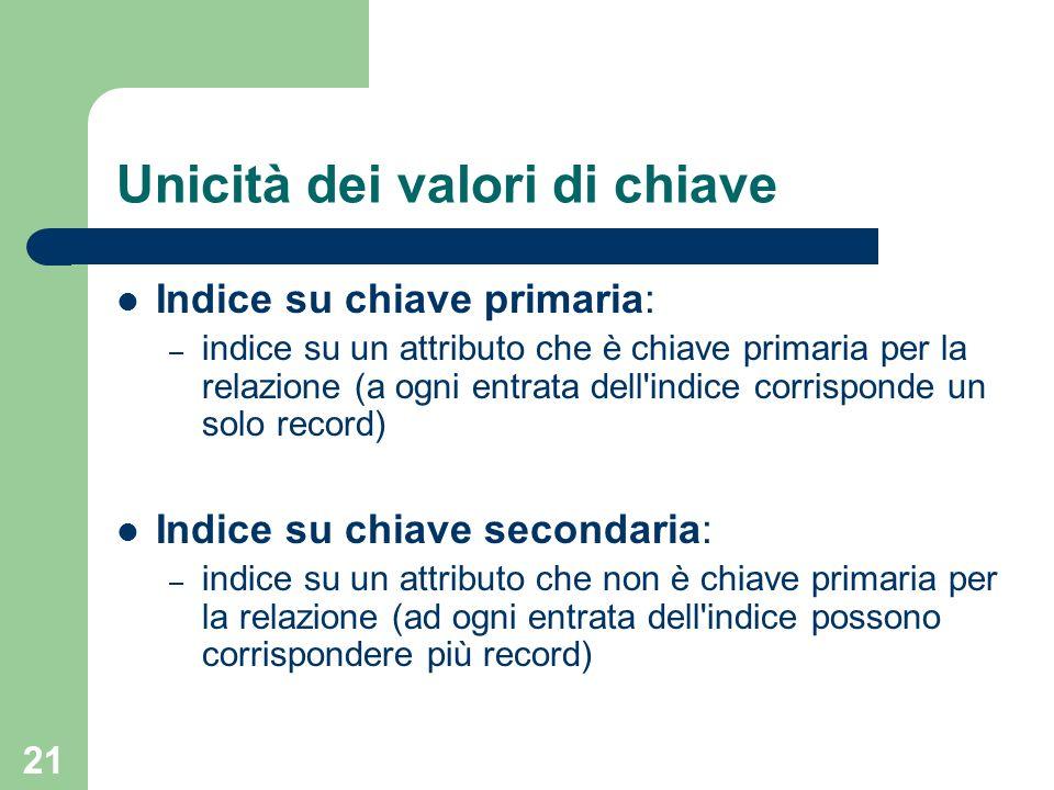 21 Unicità dei valori di chiave Indice su chiave primaria: – indice su un attributo che è chiave primaria per la relazione (a ogni entrata dell'indice