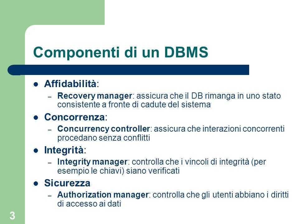 3 Componenti di un DBMS Affidabilità: – Recovery manager: assicura che il DB rimanga in uno stato consistente a fronte di cadute del sistema Concorren