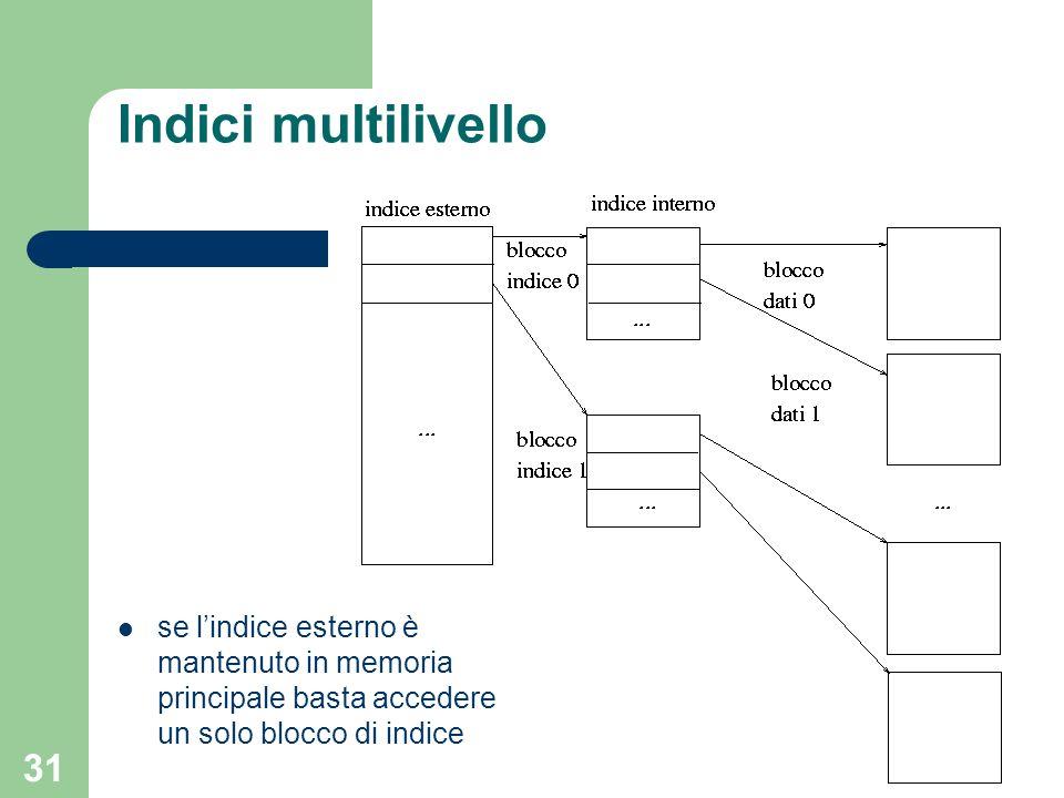 31 Indici multilivello se lindice esterno è mantenuto in memoria principale basta accedere un solo blocco di indice