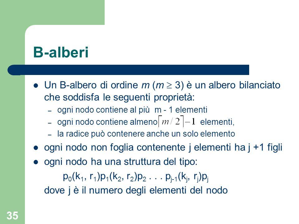 35 B-alberi Un B-albero di ordine m (m 3) è un albero bilanciato che soddisfa le seguenti proprietà: – ogni nodo contiene al più m - 1 elementi – ogni