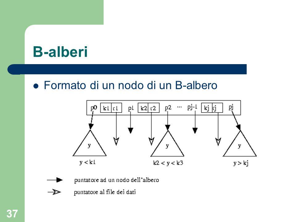 37 B-alberi Formato di un nodo di un B-albero