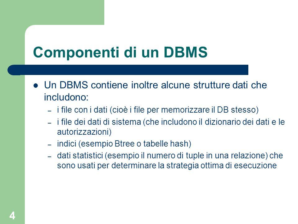 4 Componenti di un DBMS Un DBMS contiene inoltre alcune strutture dati che includono: – i file con i dati (cioè i file per memorizzare il DB stesso) –