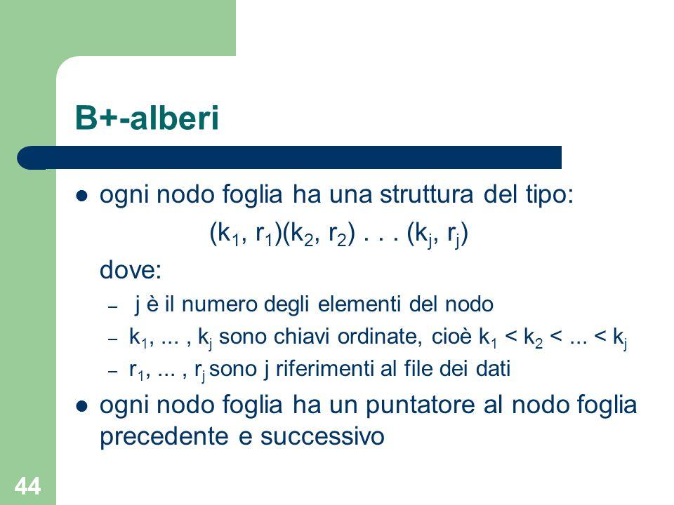 44 B+-alberi ogni nodo foglia ha una struttura del tipo: (k 1, r 1 )(k 2, r 2 )... (k j, r j ) dove: – j è il numero degli elementi del nodo – k 1,...