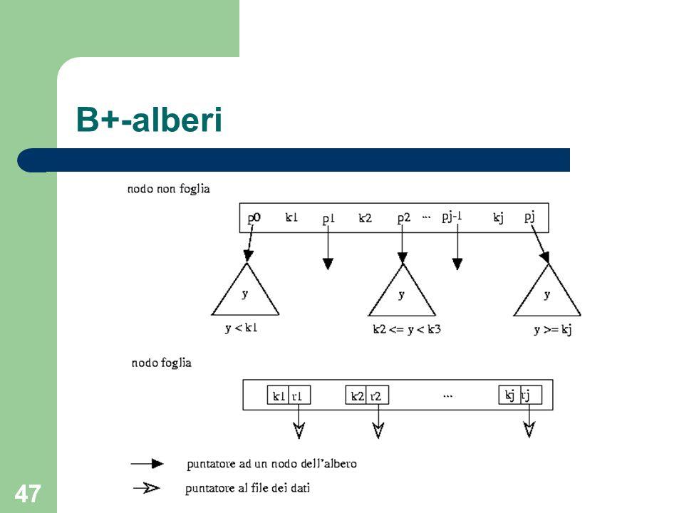 47 B+-alberi