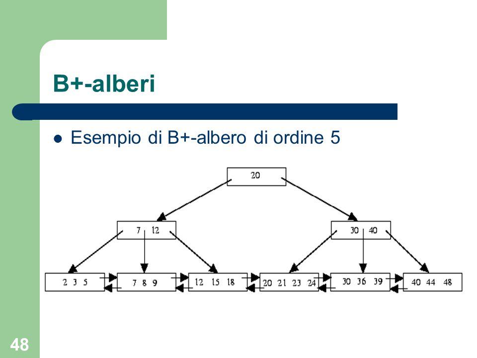 48 B+-alberi Esempio di B+-albero di ordine 5