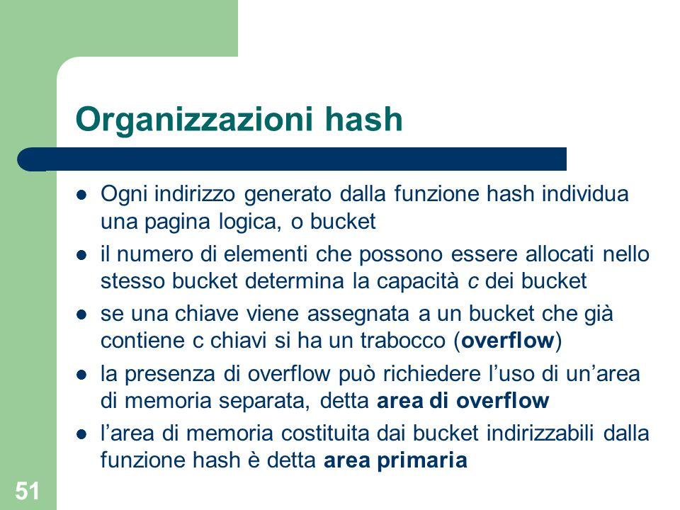 51 Organizzazioni hash Ogni indirizzo generato dalla funzione hash individua una pagina logica, o bucket il numero di elementi che possono essere allo