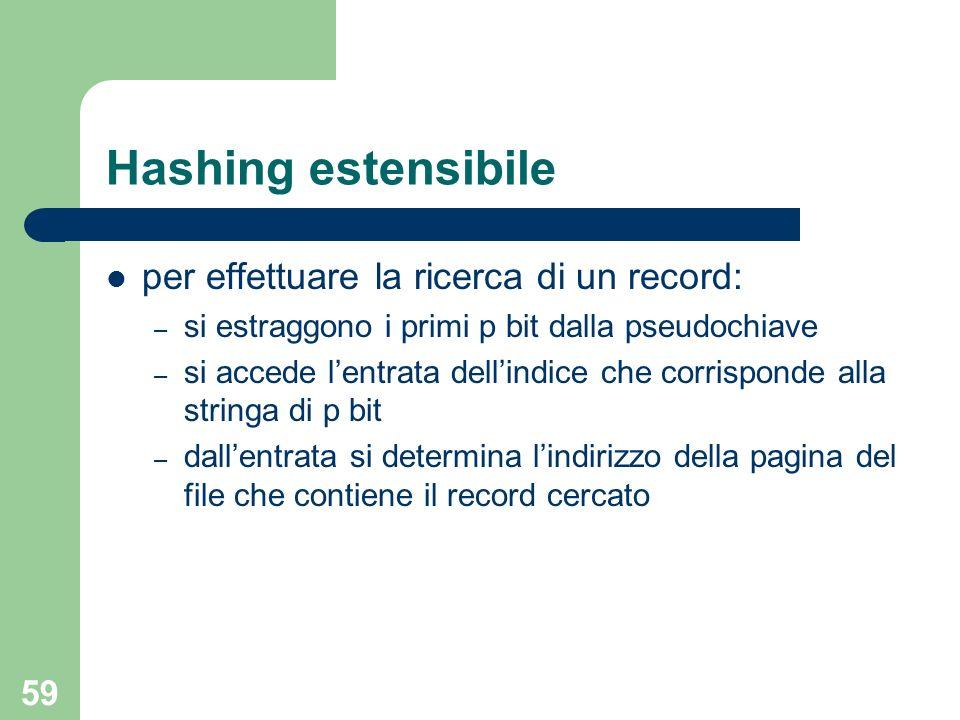 59 Hashing estensibile per effettuare la ricerca di un record: – si estraggono i primi p bit dalla pseudochiave – si accede lentrata dellindice che co
