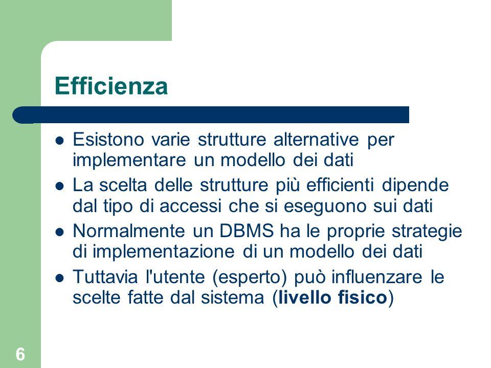 6 Efficienza Esistono varie strutture alternative per implementare un modello dei dati La scelta delle strutture più efficienti dipende dal tipo di ac
