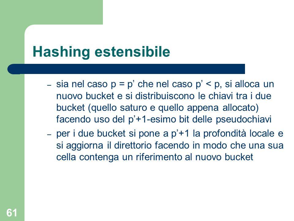 61 Hashing estensibile – sia nel caso p = p che nel caso p < p, si alloca un nuovo bucket e si distribuiscono le chiavi tra i due bucket (quello satur