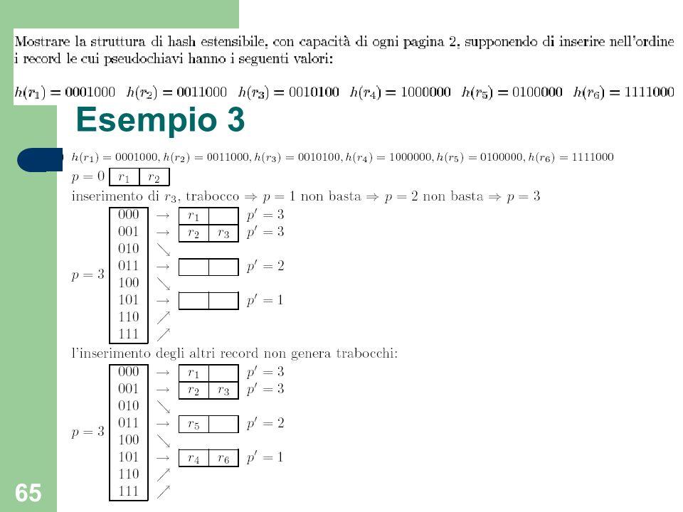 65 Esempio 3