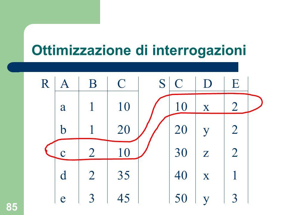 85 Ottimizzazione di interrogazioni RABC S CDE a11010x2 b12020y2 c21030z2 d23540x1 e34550y3