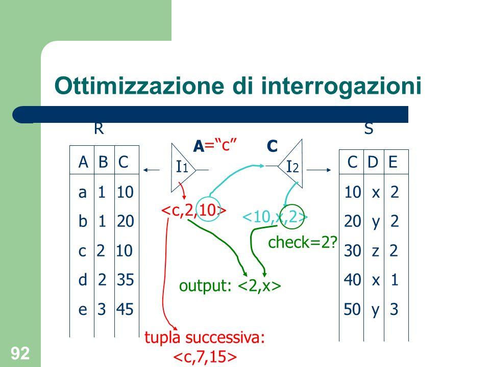 92 Ottimizzazione di interrogazioni R S A B C C D E a 1 10 10 x 2 b 1 20 20 y 2 c 2 10 30 z 2 d 2 35 40 x 1 e 3 45 50 y 3 AC I1I1 I2I2 =c check=2? out