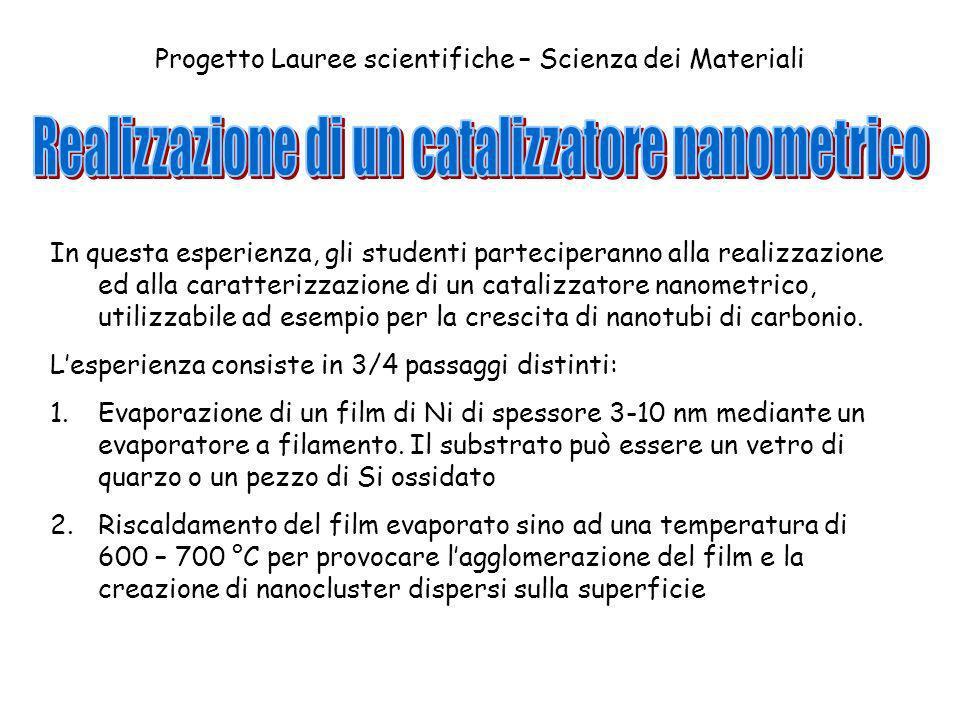Progetto Lauree scientifiche – Scienza dei Materiali In questa esperienza, gli studenti parteciperanno alla realizzazione ed alla caratterizzazione di un catalizzatore nanometrico, utilizzabile ad esempio per la crescita di nanotubi di carbonio.