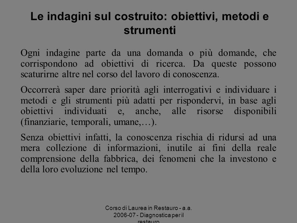 Corso di Laurea in Restauro - a.a. 2006-07 - Diagnostica per il restauro Le indagini sul costruito: obiettivi, metodi e strumenti Ogni indagine parte