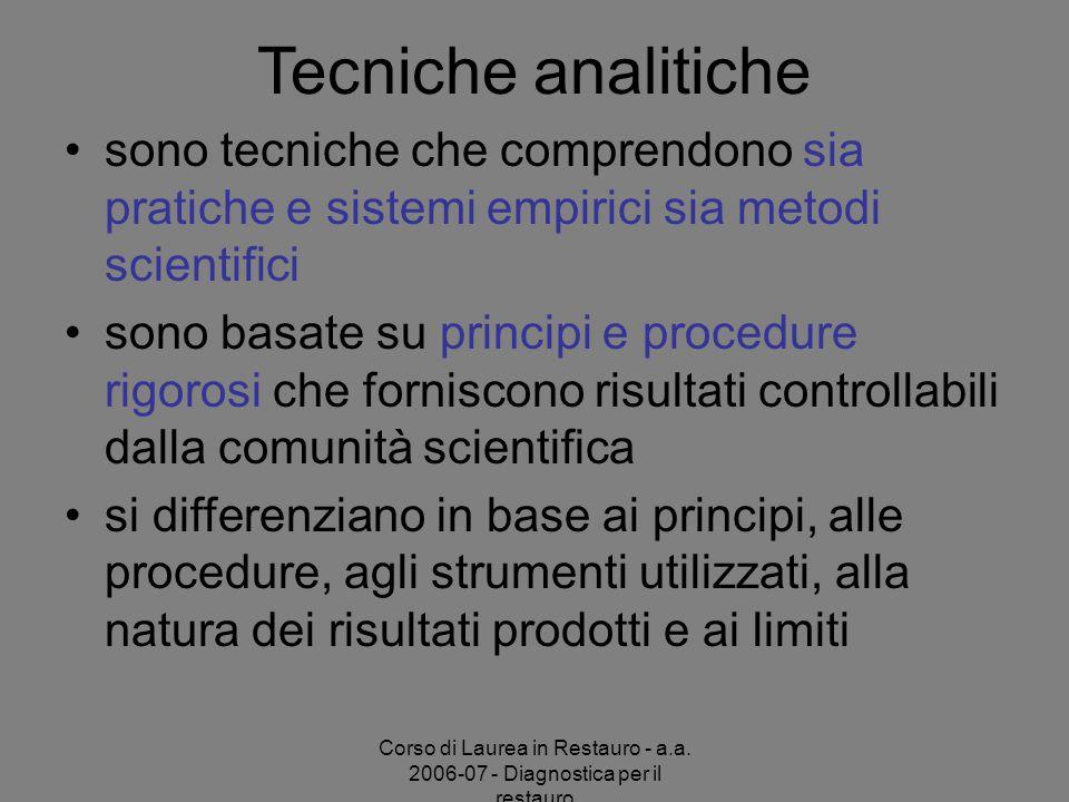 Corso di Laurea in Restauro - a.a. 2006-07 - Diagnostica per il restauro Tecniche analitiche sono tecniche che comprendono sia pratiche e sistemi empi