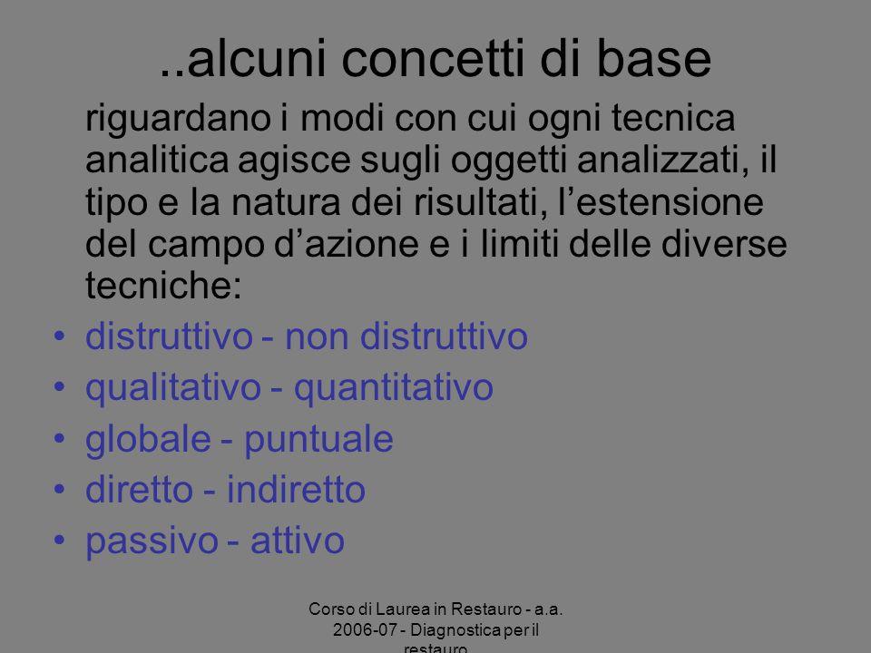 Corso di Laurea in Restauro - a.a. 2006-07 - Diagnostica per il restauro..alcuni concetti di base riguardano i modi con cui ogni tecnica analitica agi
