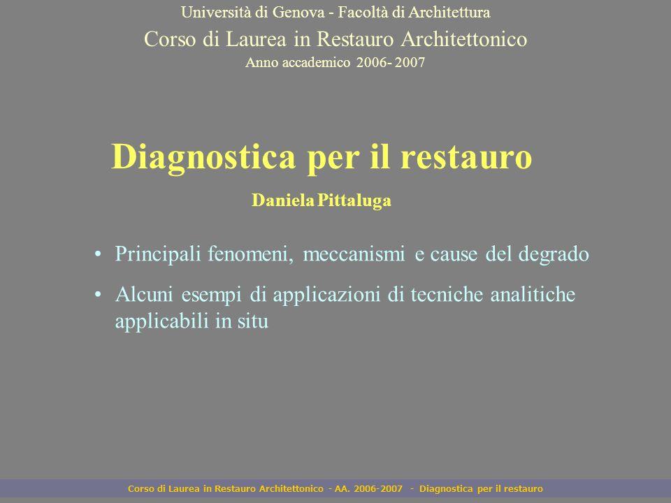 Corso di Laurea in Restauro Architettonico - AA.