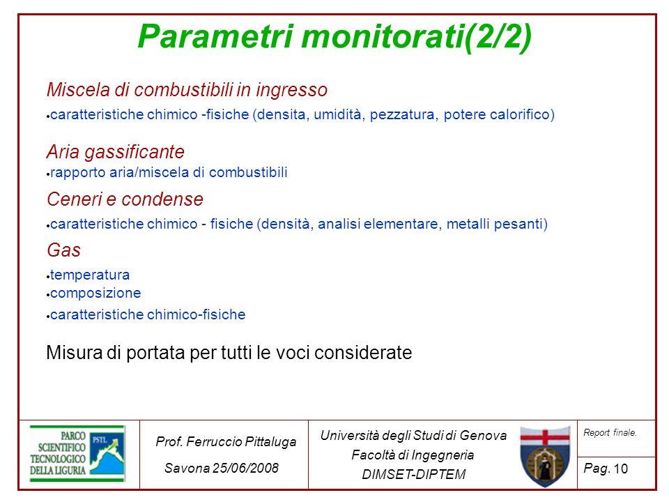 Parametri monitorati(2/2) Miscela di combustibili in ingresso caratteristiche chimico -fisiche (densita, umidità, pezzatura, potere calorifico) Aria g