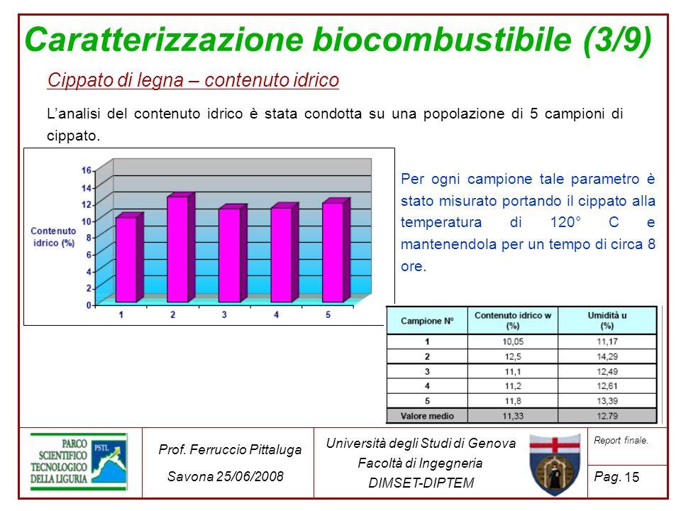 Caratterizzazione biocombustibile (3/9) Cippato di legna – contenuto idrico Lanalisi del contenuto idrico è stata condotta su una popolazione di 5 cam