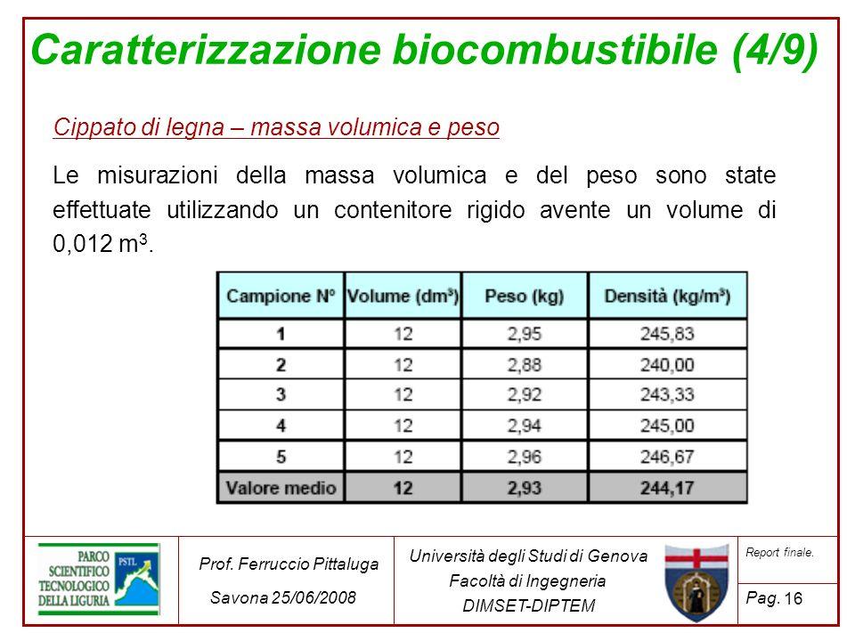 Caratterizzazione biocombustibile (4/9) Cippato di legna – massa volumica e peso Le misurazioni della massa volumica e del peso sono state effettuate