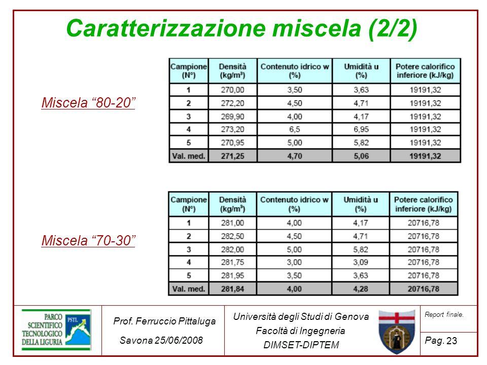 Caratterizzazione miscela (2/2) Miscela 80-20 Miscela 70-30 23 Università degli Studi di Genova Facoltà di Ingegneria DIMSET-DIPTEM Prof. Ferruccio Pi