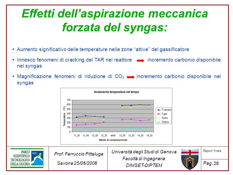 26 Università degli Studi di Genova Facoltà di Ingegneria DIMSET-DIPTEM Prof. Ferruccio Pittaluga Savona 25/06/2008 Report finale. Pag. Effetti dellas