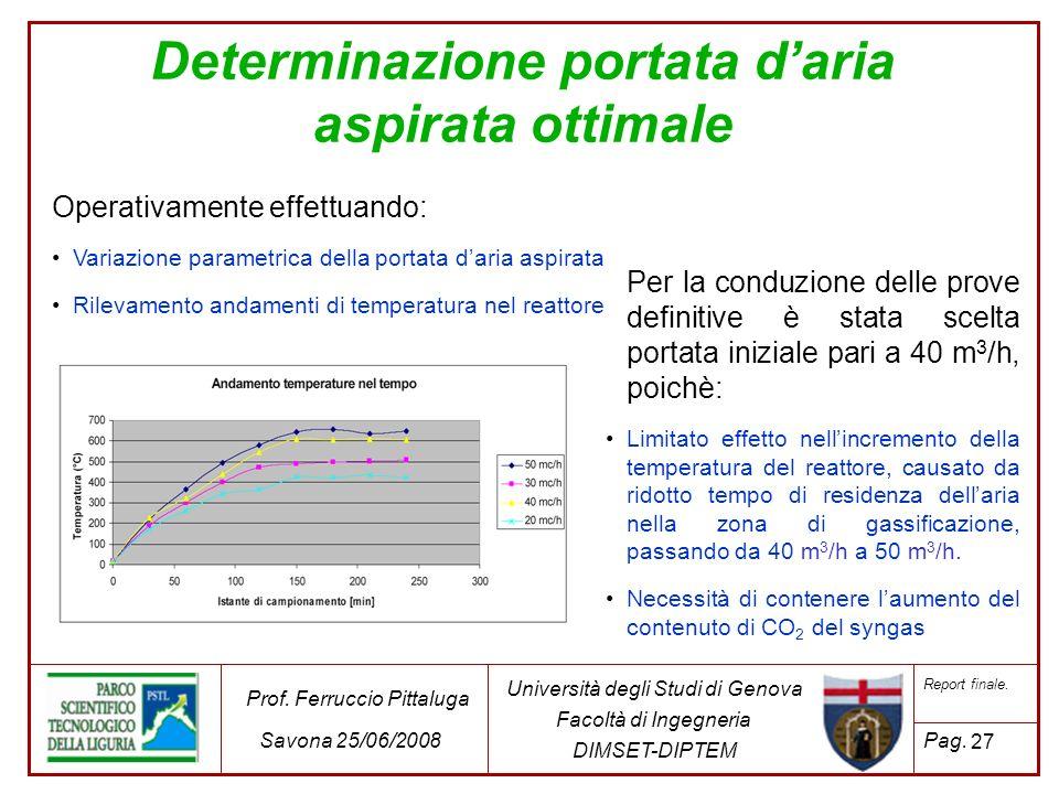 27 Università degli Studi di Genova Facoltà di Ingegneria DIMSET-DIPTEM Prof. Ferruccio Pittaluga Savona 25/06/2008 Report finale. Pag. Determinazione